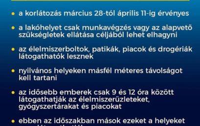 Szombattól kijárási korlátozás lép életbe Magyarországon